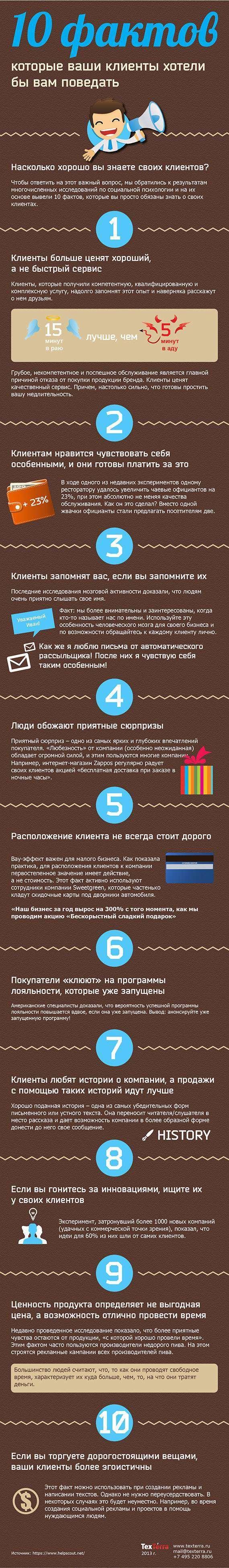 10 фактів, які клієнти хотіли б вам розповісти (Інфографіка)