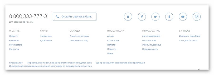 Повне керівництво по внутрішній перелінковці сайту
