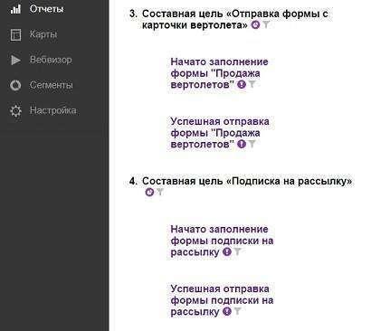 Контент-маркетинг в складній тематиці (публічний кейс). Частина 2: комплексний аудит сайту