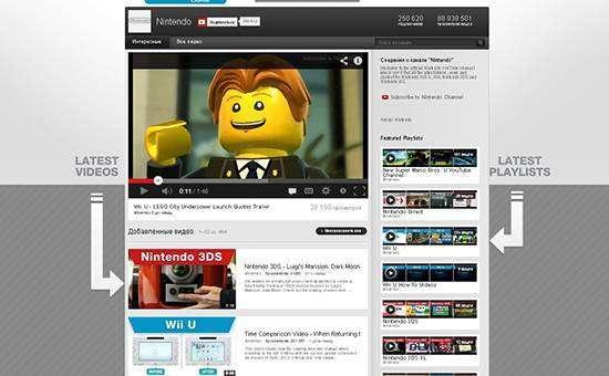 Маркетинг за допомогою відеоконтенту: чотири ефективні тактики для скромного бюджету