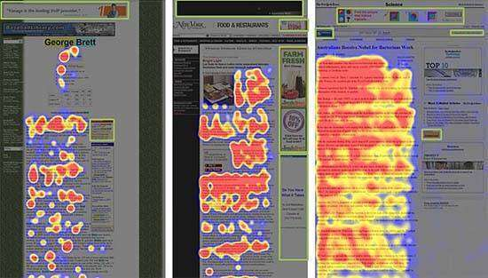 Технологія Eye Tracking, або Чого не дадуть вам сервіси веб-аналітики
