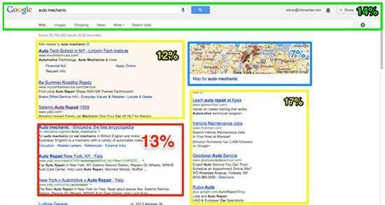 Не судіть строго: Google не вбивав органічний пошук