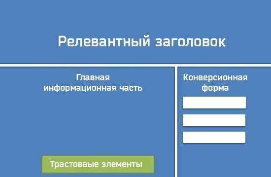 Як створити конверсионную посадкову сторінку