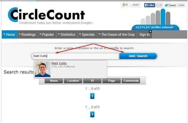 Як вимірювати ефективність маркетингових кампаній в Google+
