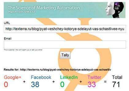 Лайфхак в SMM та блоггинге: 32 чарівних інструменту для маркетологів