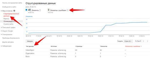 Google ввів новий вид покарання за спам в розширені сніппети: чи загрожує воно вашому сайту?