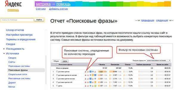 Google почав шифрувати 100% пошукових запитів: що робити?