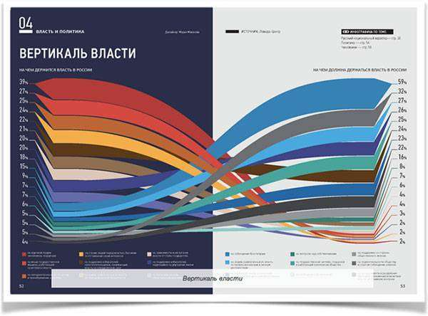 Велика, горда і шокуюча країна - в інфографіці