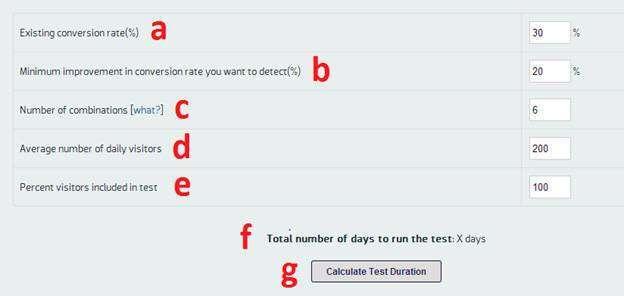 Кращі поради по А/Б-тестування лендингов