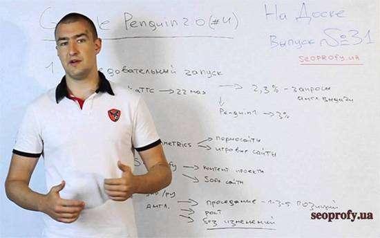 Віктор Карпенко (Seoprofy.ua): блог — найдешевший на сьогоднішній день канал отримання лідов