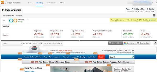 Як збільшити коефіцієнт конверсії сайту e-commerce