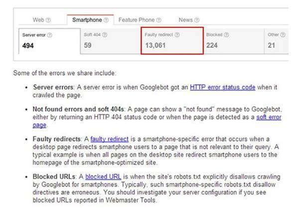 Як відновити позиції сайту у видачі для смартфонів: міні-кейс і рекомендації
