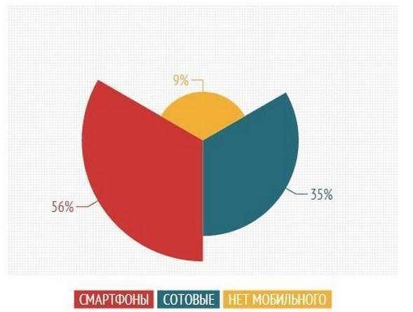 Які типи зображень підвищують ефективність контенту і де їх взяти