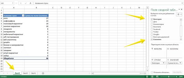 Аналіз вмісту. Частина 2. Обробка даних