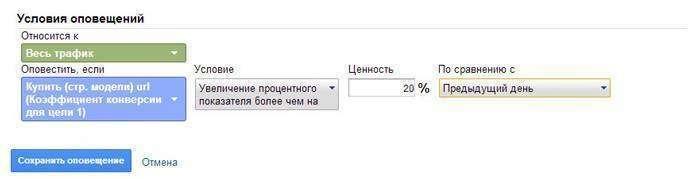 В скарбничку користувачів Google Analytics: 50 трюків і рад