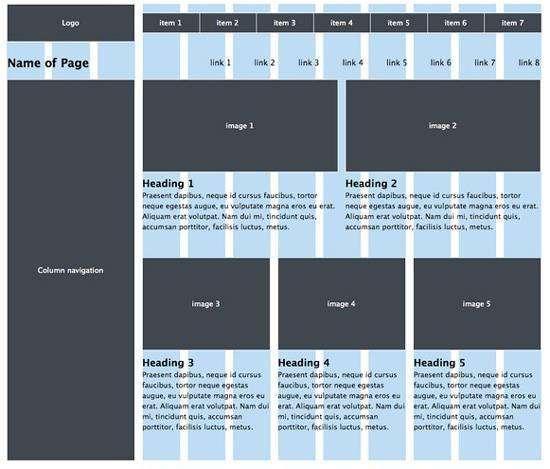 Юзабіліті для чайників. Частина 5: як працювати з прототипами і дбати про інтереси мобільних користувачів