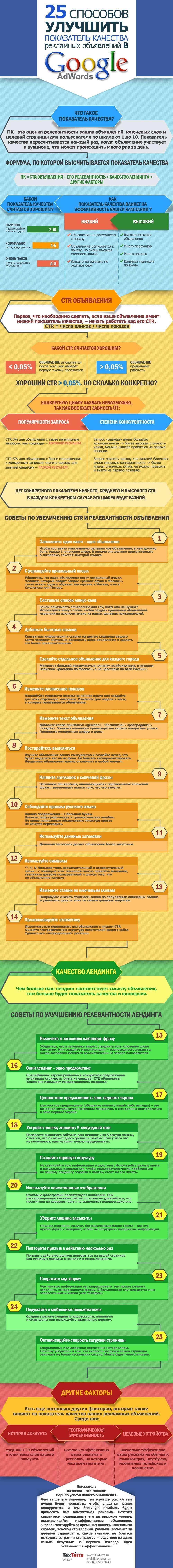 25 способів поліпшити показник якості рекламних оголошень в Google Adwords (інфографіка)