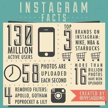 20 простих, але ефективних ідей для публікацій в Instagram