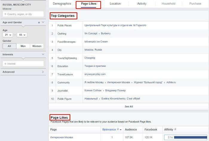 5 способів підвищити ефективність рекламних кампаній в «Фейсбуці»