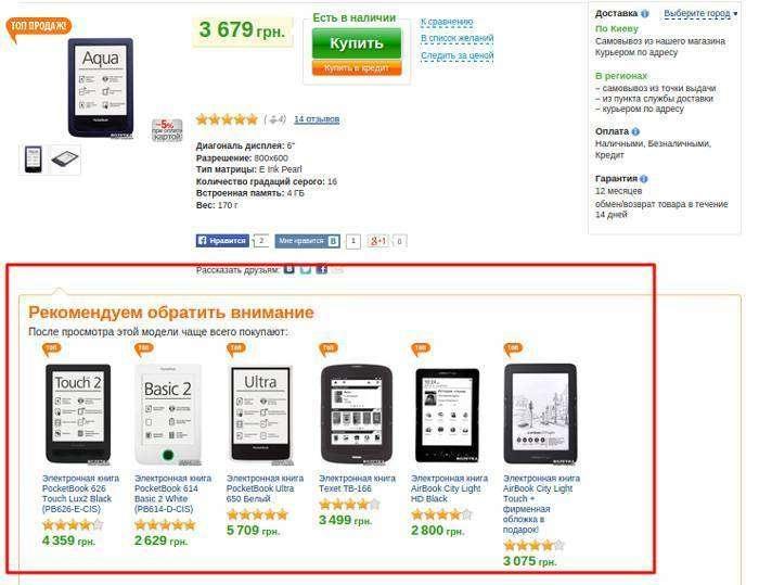 Просування інтернет-магазину: 25 ефективних рад
