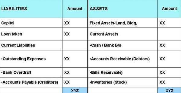 Фінансове планування для чайників: як оцінити перспективи онлайн-проекту