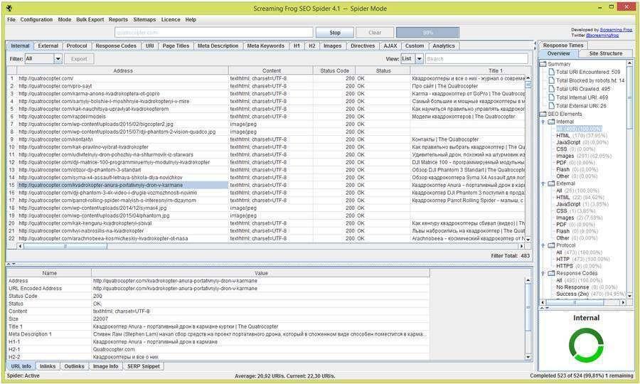 Автоматизація в SEO: чому це стало необхідністю і які інструменти варто використовувати