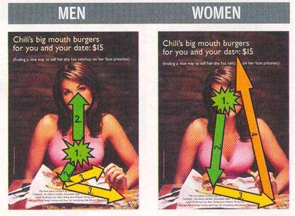Варто використовувати секс і еротику в рекламі