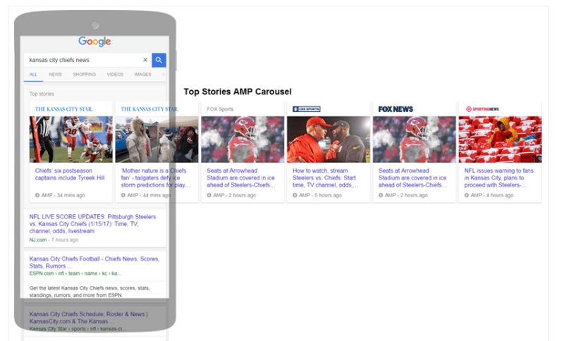 Що таке AMP: докладне керівництво по прискореним мобільним сторінок