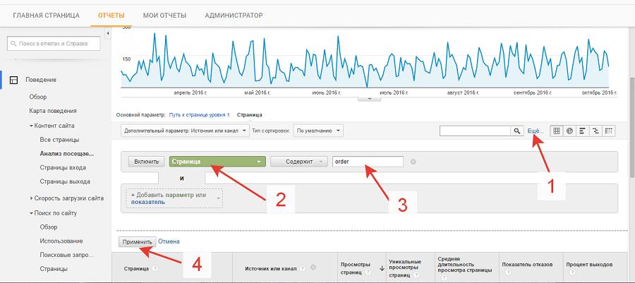 Як проаналізувати досягнення цілей в Google Analytics при неправильних налаштуваннях