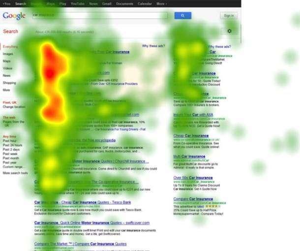 У чому секрет ефективності контекстної реклами?