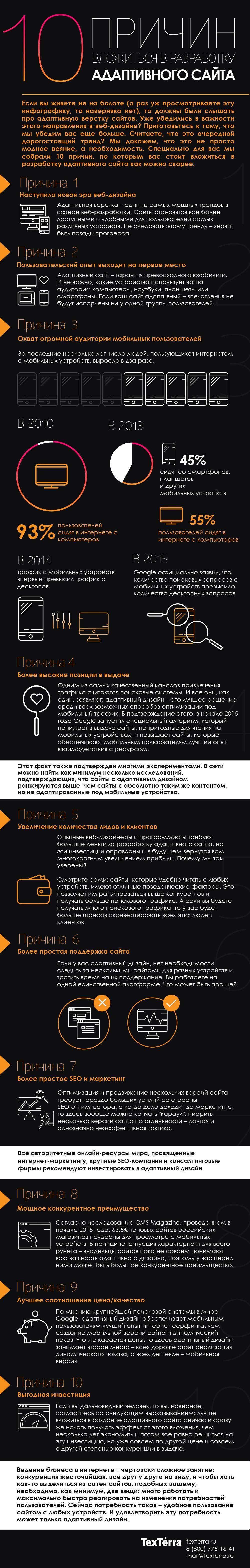 10 причин інвестувати в адаптивний дизайн (інфографіка)